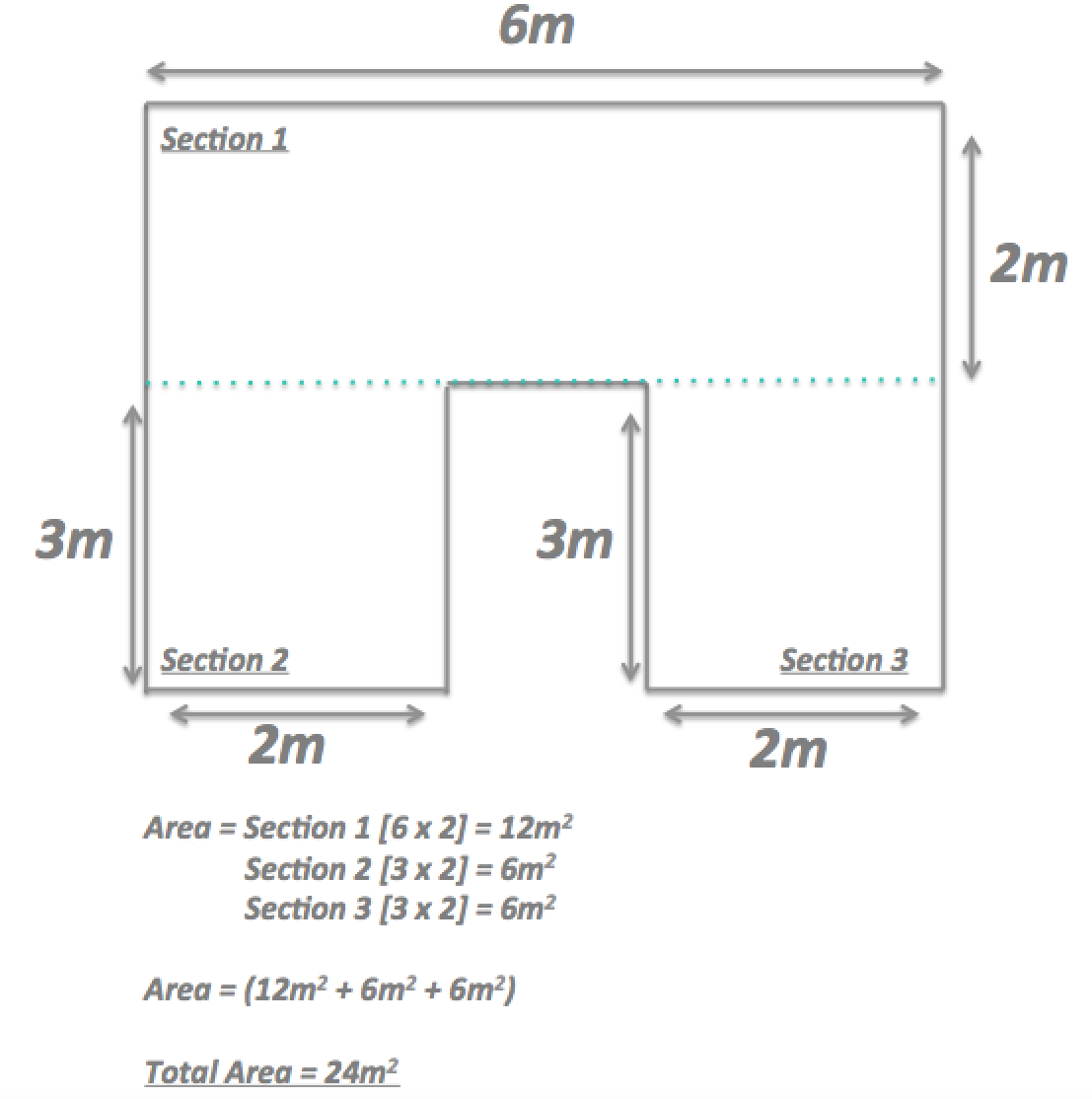 , How Do I Measure My Room?, Flooring Surgeons, Flooring Surgeons